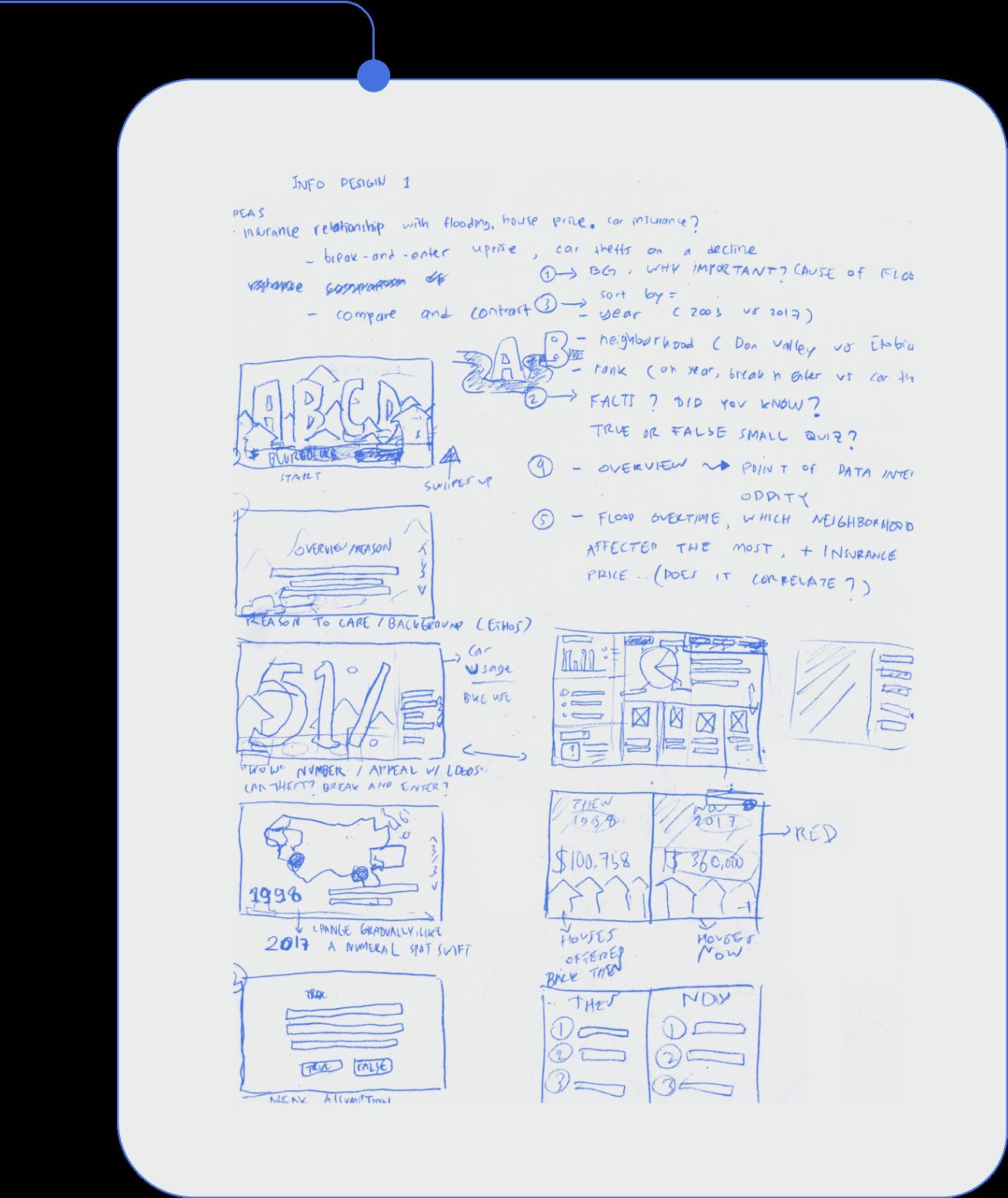 sketch-storyboard